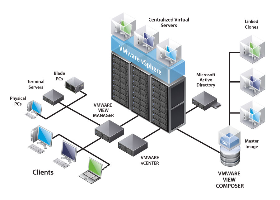 data center virtualization1